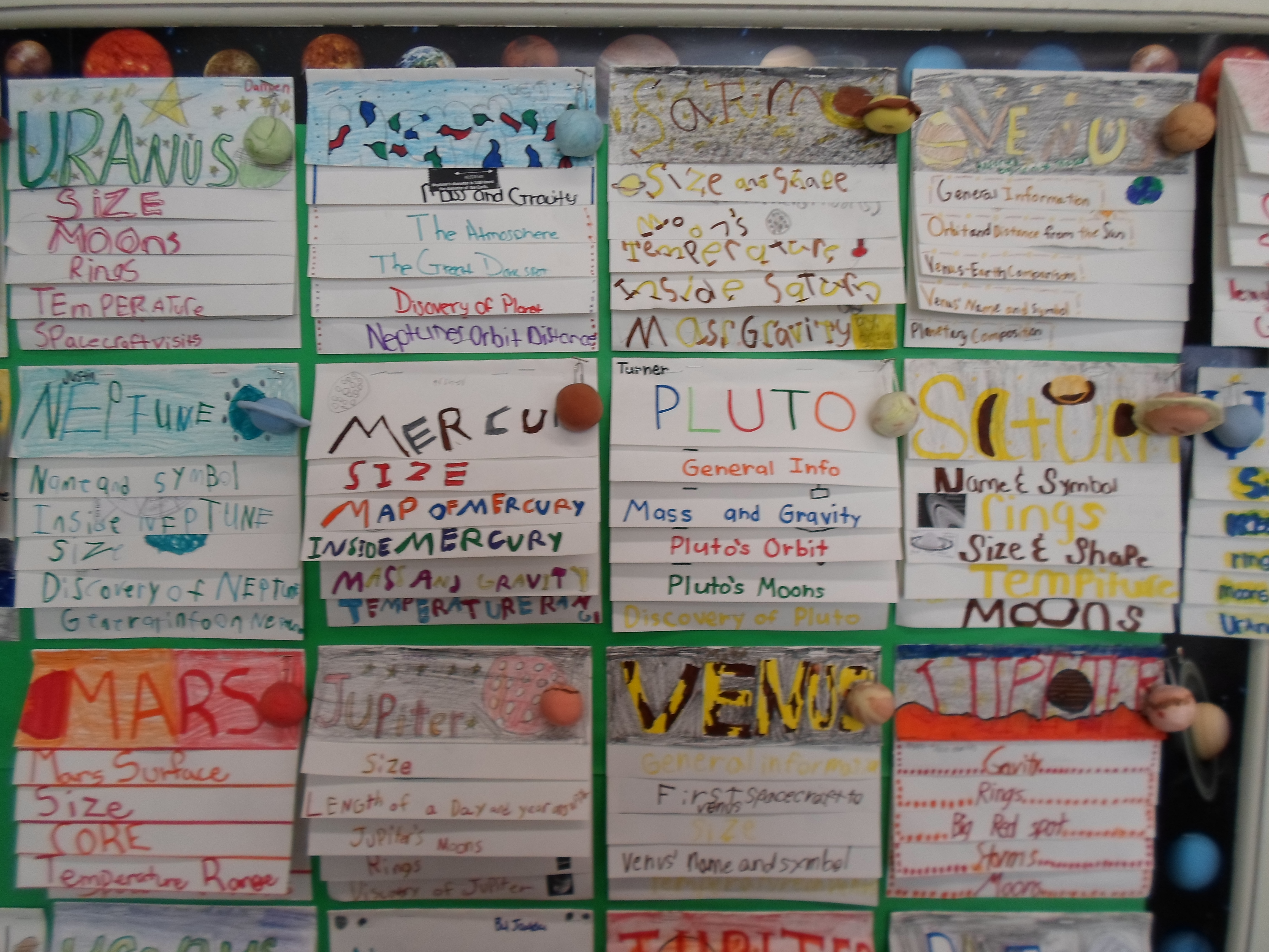 5th Grade Solar System Report - Pics about space