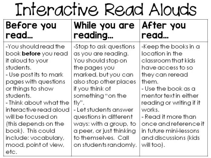Interactive Read Alouds Smart Chick Teachers Blog